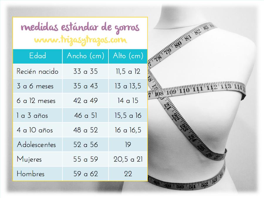 tabla medidas para gorros bebé niño niña hombre mujer trizas y trazos