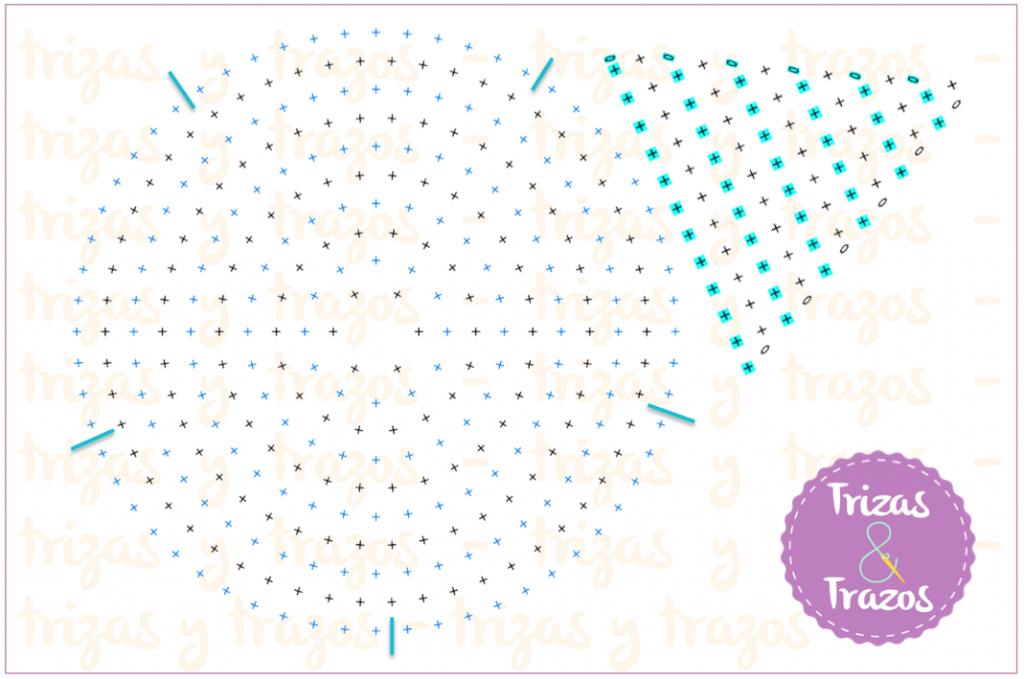 tutorial cómo hacer estrella ganchillo crochet bolsa trizas y trazos esquema